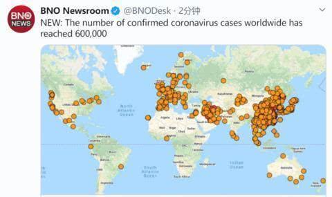 不到2天新增10万例!全球新冠肺炎确诊病例数突破60万