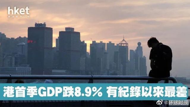 香港一季度GDP数据来了:连续三个季度现经济萎缩形势  第1张