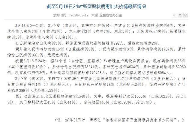 国家卫健委:18日增加诊断病案6例,在其中海外键入病案3例