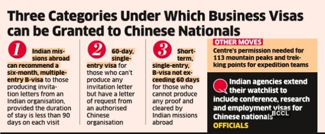 印度媒体:印内务部公布全新基本方针,对中国人执行更严苛签证办理规范  第2张