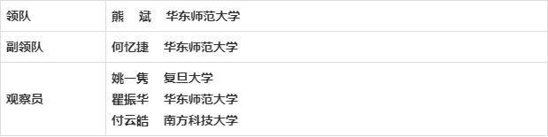 好消息!中国队在第61届国际数学奥林匹克竞赛中获得第一名  第2张