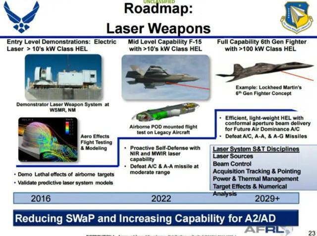 """美国空军激光炮会让""""霹雳""""、""""红旗""""束手无策吗?没那么容易。  第2张"""