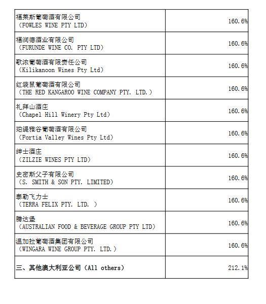 澳洲葡萄酒,中国官方销售。  第3张