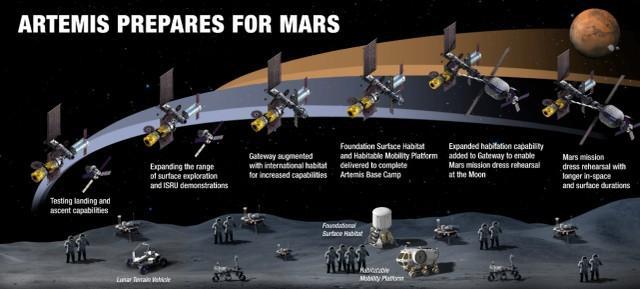 嫦娥和田文进展顺利。美国学者:中国希望在科技各个领域领先世界。  第3张
